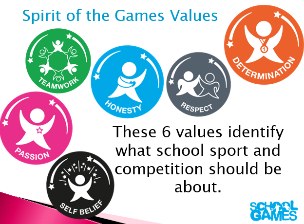 Image result for sainsburys school games values